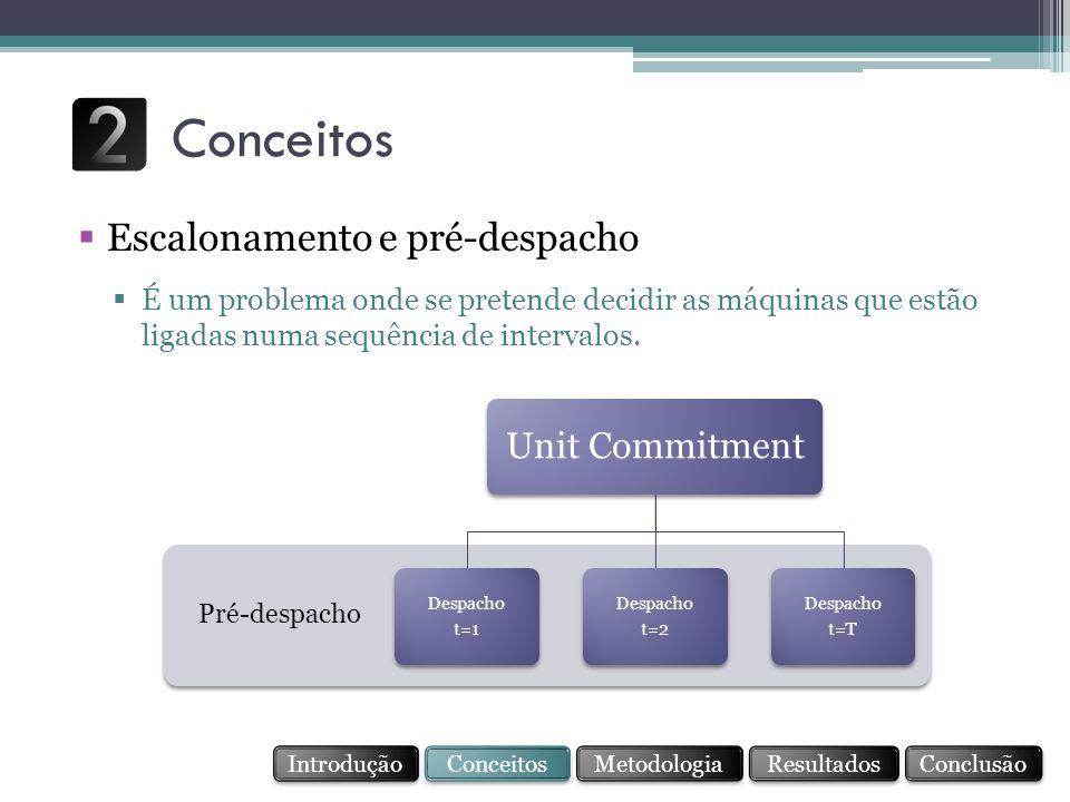 Ajuda à decisão Conceitos Resultados Conclusão Metodologia Introdução  Modelo 2