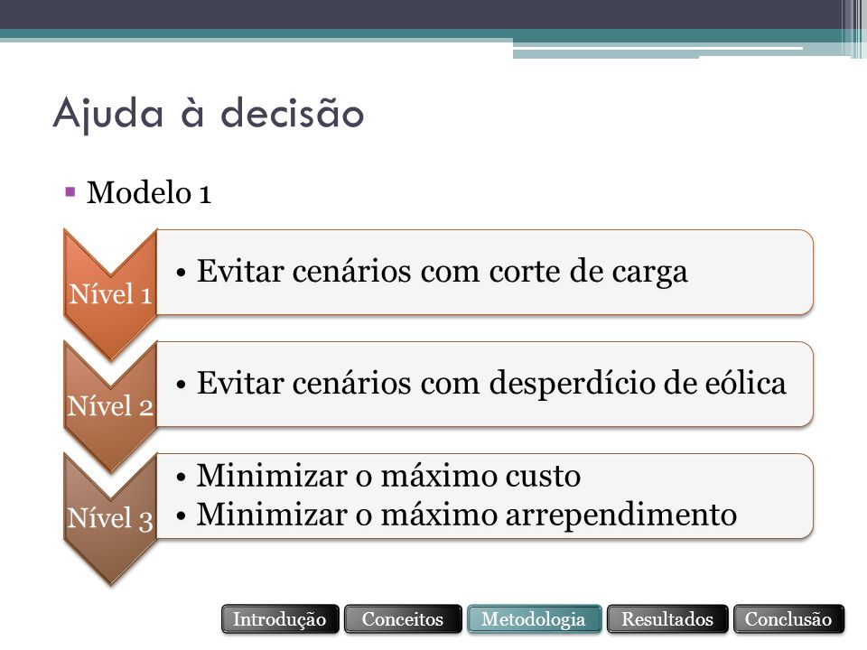 Ajuda à decisão Conceitos Resultados Conclusão Metodologia Introdução  Modelo 2  Tem como base uma análise trade-off.