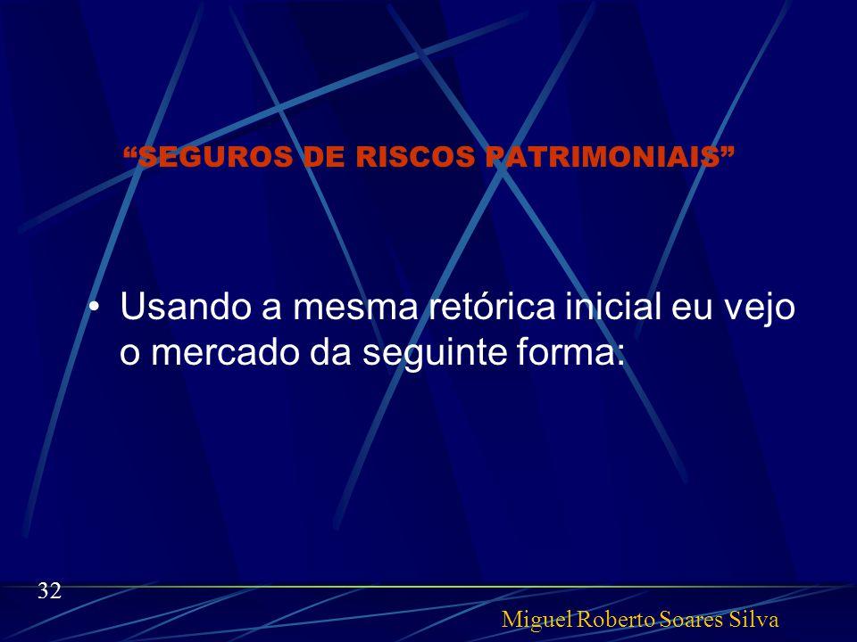 SEGUROS DE RISCOS PATRIMONIAIS RESUMINDO Tínhamos uma tarifa boa que achávamos retrógrada.