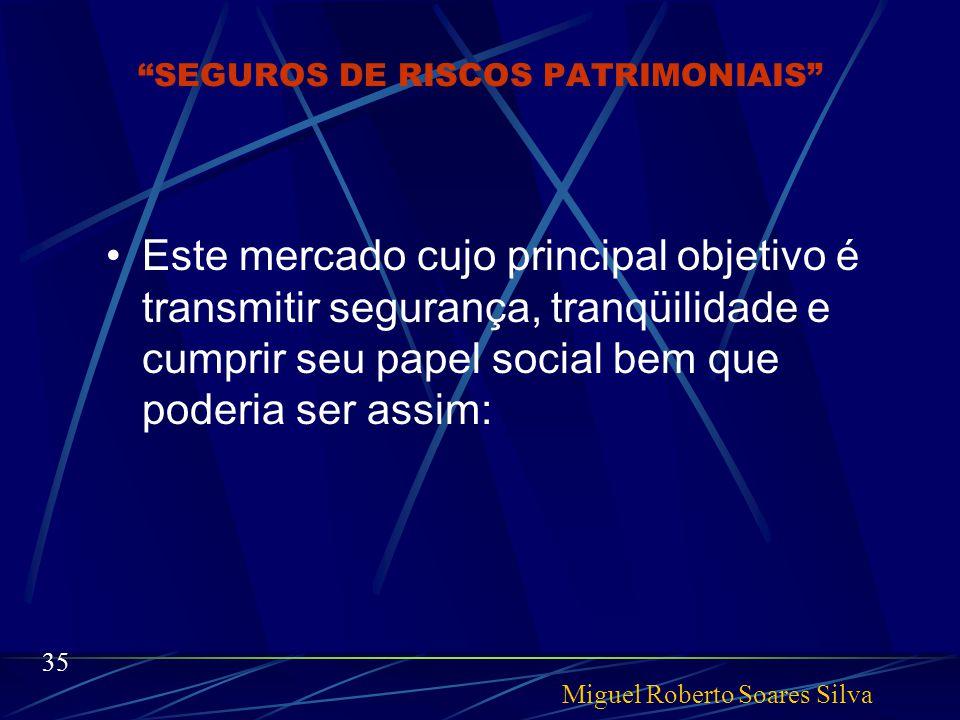 Miguel Roberto Soares Silva 34 Cabeludo As seguradoras só pensando nas metas Mercado embolado Corretores de seguros sendo alijados de seus negócios.