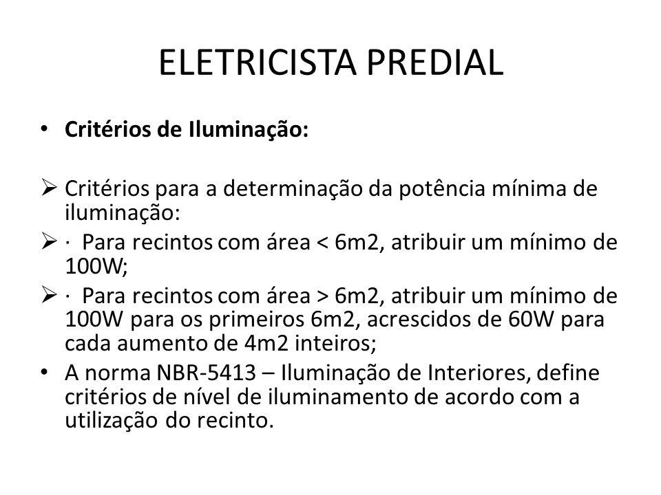 ELETRICISTA PREDIAL Critérios de Iluminação:  Critérios para a determinação da potência mínima de iluminação:  · Para recintos com área < 6m2, atrib