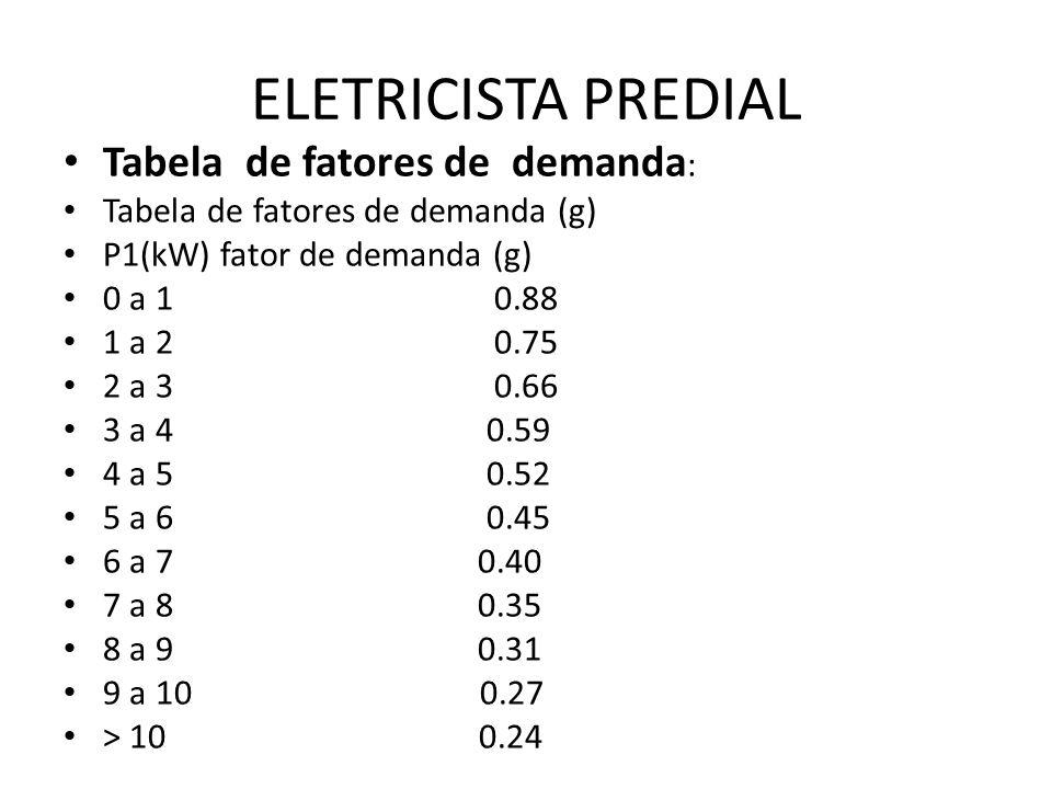 ELETRICISTA PREDIAL Tabela de fatores de demanda : Tabela de fatores de demanda (g) P1(kW) fator de demanda (g) 0 a 1 0.88 1 a 2 0.75 2 a 3 0.66 3 a 4