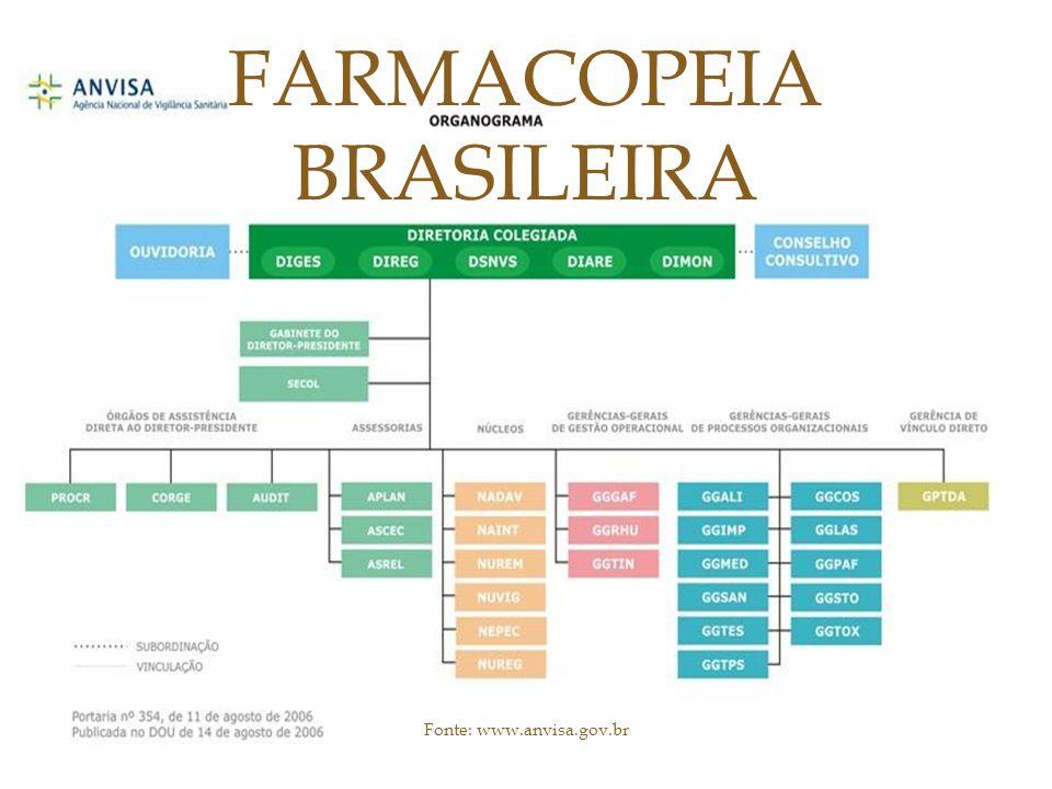  A Farmacopeia Brasileira é o Código Oficial Farmacêutico do País, onde se estabelecem, dentre outras coisas, os requisitos mínimos de qualidade para fármacos, insumos, drogas vegetais, medicamentos e produtos para a saúde.