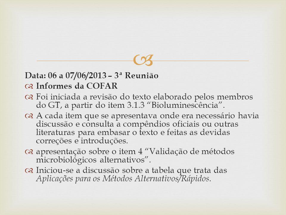 """ Data: 06 a 07/06/2013 – 3ª Reunião  Informes da COFAR  Foi iniciada a revisão do texto elaborado pelos membros do GT, a partir do item 3.1.3 """"Biol"""