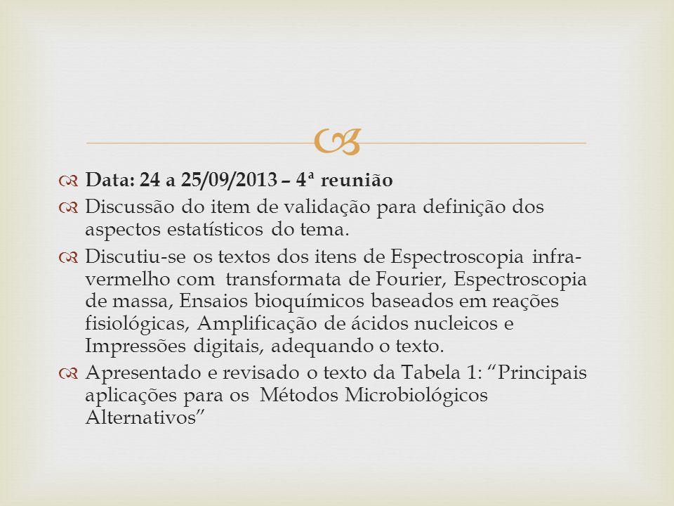   Data: 24 a 25/09/2013 – 4ª reunião  Discussão do item de validação para definição dos aspectos estatísticos do tema.  Discutiu-se os textos dos