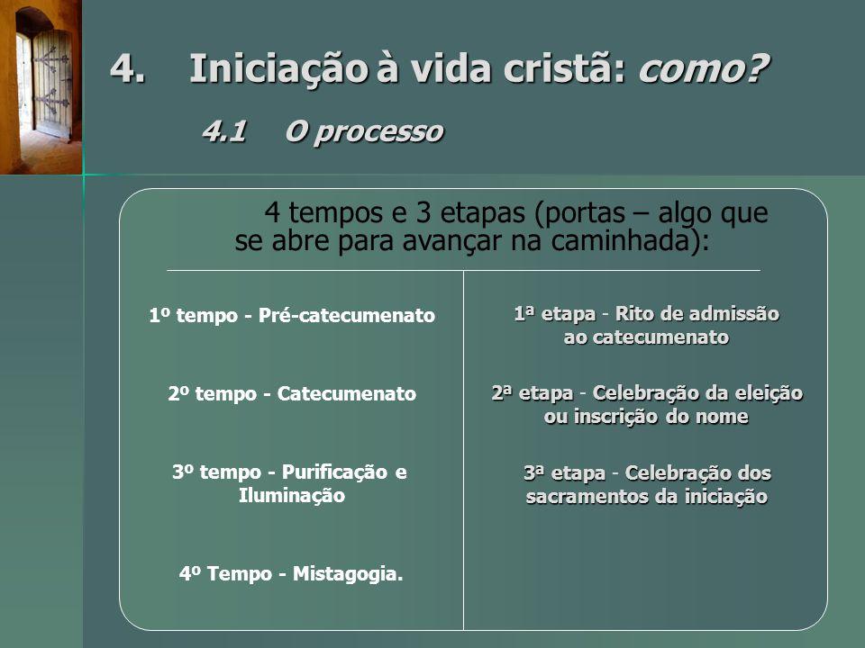 4.Iniciação à vida cristã: como? 4.1O processo 1ª etapaRito de admissão ao catecumenato 1ª etapa - Rito de admissão ao catecumenato 2ª etapaCelebração