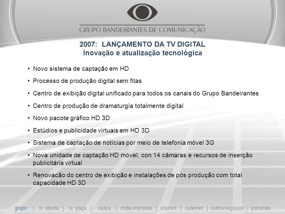 2007: LANÇAMENTO DA TV DIGITAL Inovação e atualização tecnológica Novo sistema de captação em HD Processo de produção digital sem fitas Centro de exibição digital unificado para todos os canais do Grupo Bandeirantes Centro de produção de dramaturgia totalmente digital Novo pacote gráfico HD 3D Estúdios e publicidade virtuais em HD 3D Sistema de captação de notícias por meio de telefonia móvel 3G Nova unidade de captação HD móvel, con 14 câmaras e recursos de inserção publicitária virtual Renovacão do centro de exibição e instalações de pós produção com total capacidade HD 3D grupo tv abertatv paga rádios mídia impressaoutros negóciosparcerias internet outernet
