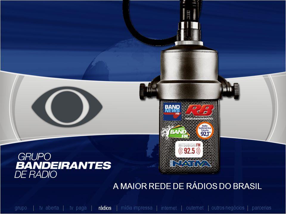 A MAIOR REDE DE RÁDIOS DO BRASIL grupo tv abertatv paga rádios mídia impressaoutros negóciosparcerias internet outernet