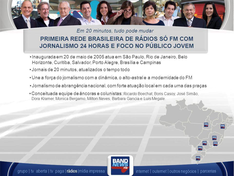 PRIMEIRA REDE BRASILEIRA DE RÁDIOS SÓ FM COM JORNALISMO 24 HORAS E FOCO NO PÚBLICO JOVEM Em 20 minutos, tudo pode mudar Inaugurada em 20 de maio de 2005 atua em São Paulo, Rio de Janeiro, Belo Horizonte, Curitiba, Salvador, Porto Alegre, Brasília e Campinas Jornais de 20 minutos, atualizados o tempo todo Une a força do jornalismo com a dinâmica, o alto-astral e a modernidade do FM Jornalismo de abrangência nacional, com forte atuação local em cada uma das praças Conceituada equipe de âncoras e colunistas: Ricardo Boechat, Boris Casoy, José Simão, Dora Kramer, Monica Bergamo, Milton Neves, Barbara Gancia e Luis Megale.