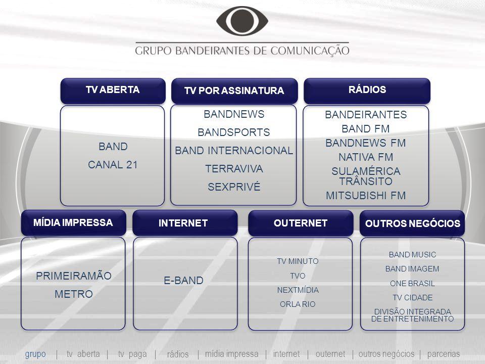 TV ABERTA BAND CANAL 21 BANDNEWS BANDSPORTS BAND INTERNACIONAL TERRAVIVA SEXPRIVÉ TV POR ASSINATURA BANDEIRANTES BAND FM BANDNEWS FM NATIVA FM SULAMÉRICA TRÂNSITO MITSUBISHI FM RÁDIOS MÍDIA IMPRESSA PRIMEIRAMÃO METRO OUTERNETINTERNET OUTROS NEGÓCIOS E-BAND BAND MUSIC BAND IMAGEM ONE BRASIL TV CIDADE DIVISÃO INTEGRADA DE ENTRETENIMENTO TV MINUTO TVO NEXTMÍDIA ORLA RIO grupo tv abertatv paga rádios mídia impressaoutros negóciosparcerias internet outernet