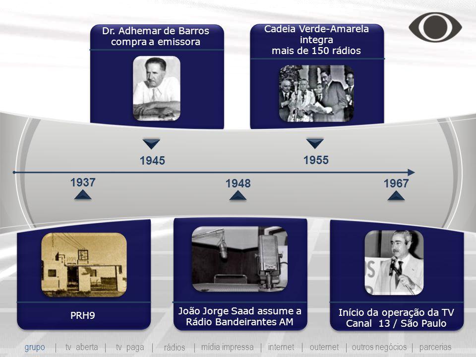 1937 1945 1948 1955 1967 PRH9 Dr.