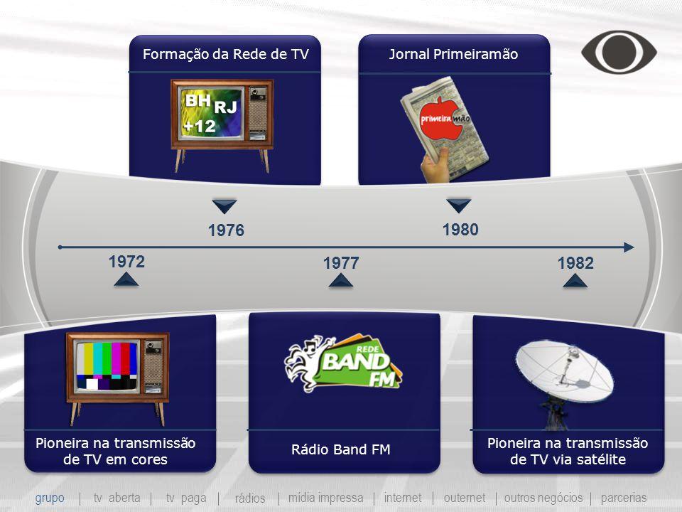 Pioneira na transmissão de TV em cores Formação da Rede de TV Rádio Band FM Jornal Primeiramão Pioneira na transmissão de TV via satélite 1972 1976 1977 1980 1982 grupo tv abertatv paga rádios mídia impressaoutros negóciosparcerias internet outernet