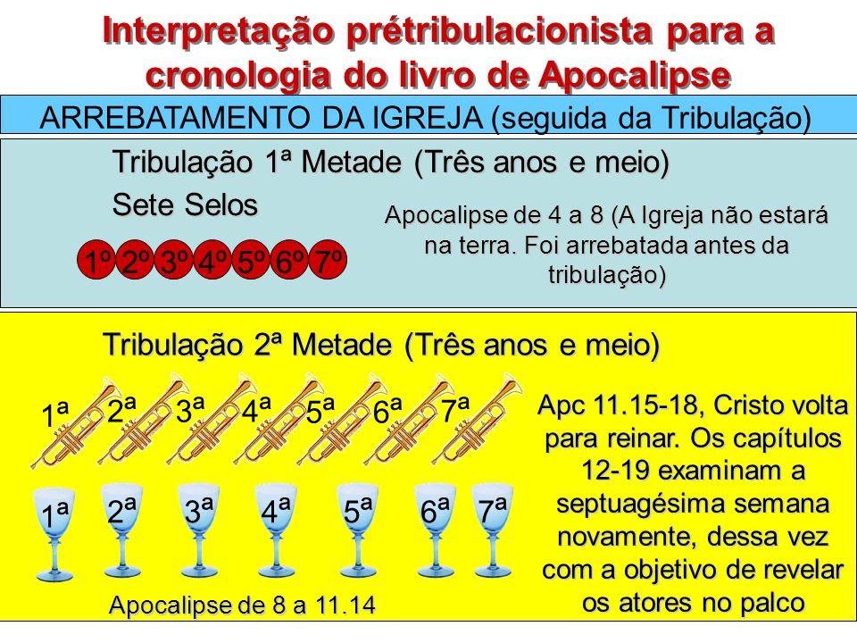 Sete Selos 1º2º3º4º5º6º7º Tribulação 1ª Metade (Três anos e meio) Apocalipse de 4 a 8 (A Igreja não estará na terra.