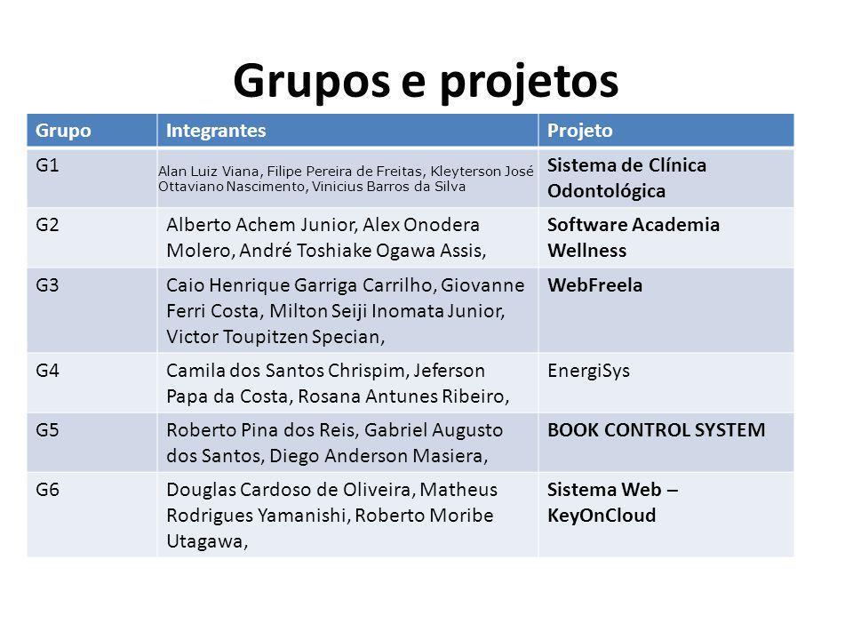 Grupos e projetos GrupoIntegrantesProjeto G1 Alan Luiz Viana, Filipe Pereira de Freitas, Kleyterson José Ottaviano Nascimento, Vinicius Barros da Silv