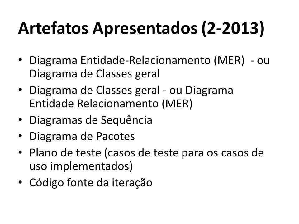 Diagrama Entidade-Relacionamento (MER) - ou Diagrama de Classes geral Diagrama de Classes geral - ou Diagrama Entidade Relacionamento (MER) Diagramas