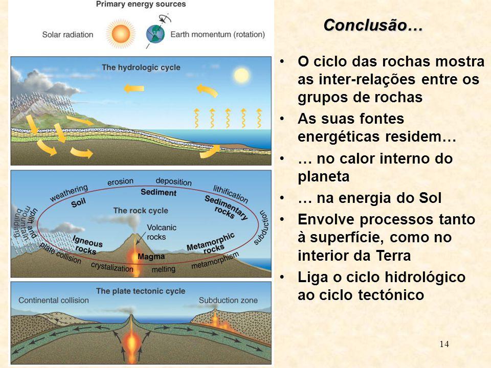 14 O ciclo das rochas mostra as inter-relações entre os grupos de rochas As suas fontes energéticas residem… … no calor interno do planeta … na energi
