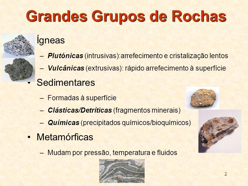 2 Grandes Grupos de Rochas Ígneas –Plutónicas (intrusivas):arrefecimento e cristalização lentos –Vulcânicas (extrusivas): rápido arrefecimento à super
