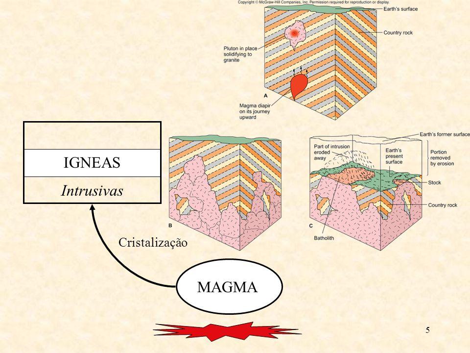 5 MAGMA IGNEAS Intrusivas Cristalização