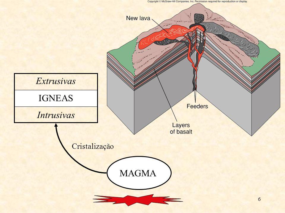 6 MAGMA Extrusivas IGNEAS Intrusivas Cristalização