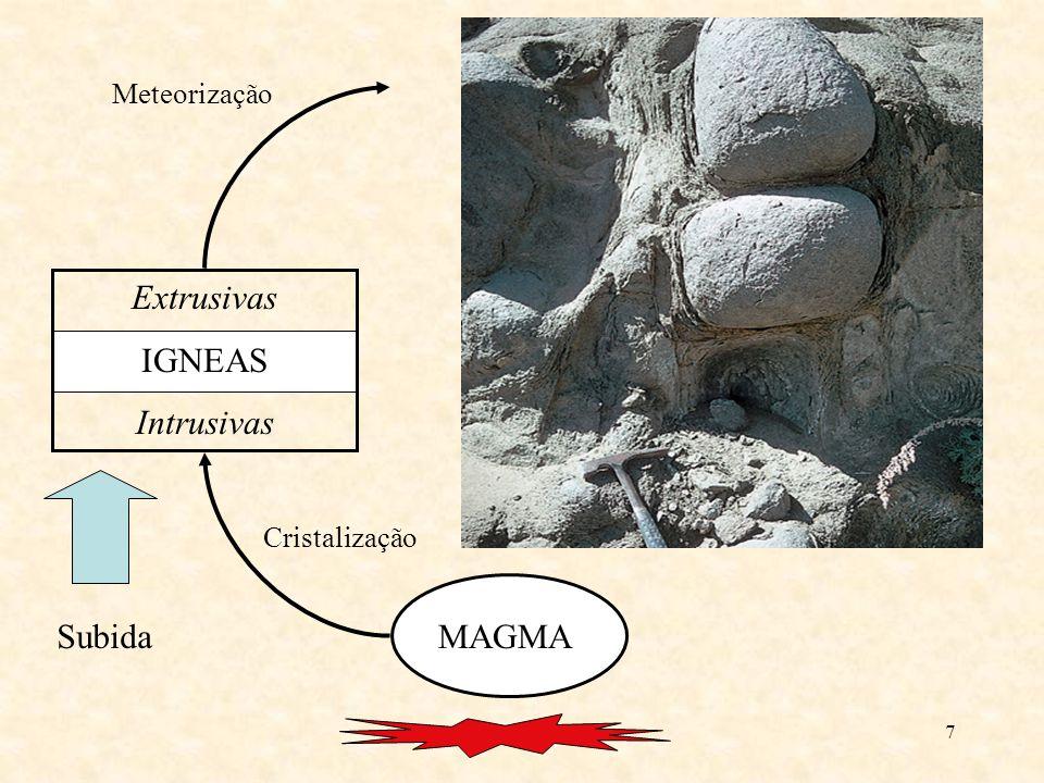7 MAGMA Extrusivas IGNEAS Intrusivas Subida Cristalização Meteorização