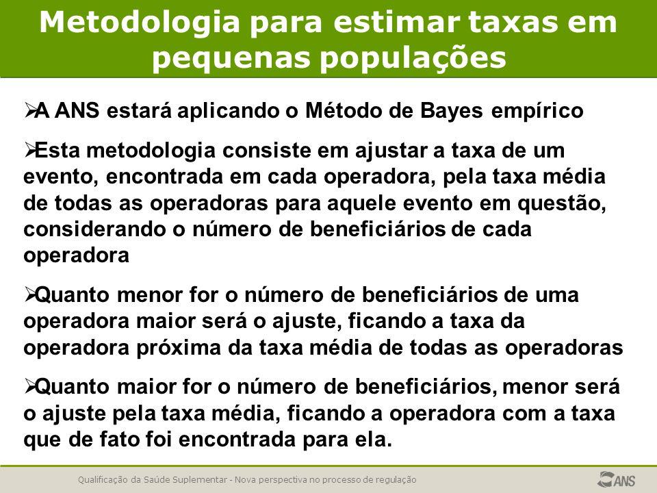 Qualificação da Saúde Suplementar - Nova perspectiva no processo de regulação Metodologia para estimar taxas em pequenas populações 1- Método de Bayes empírico, também conhecidos como métodos de contração (shrinkage methods, em inglês).