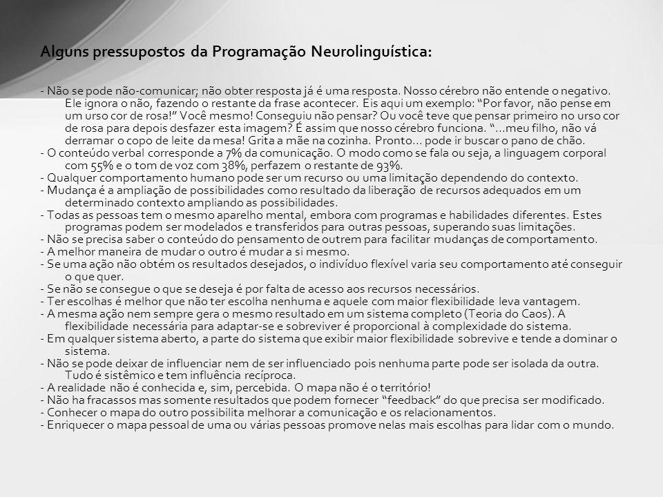 Alguns pressupostos da Programação Neurolinguística: - Não se pode não-comunicar; não obter resposta já é uma resposta. Nosso cérebro não entende o ne