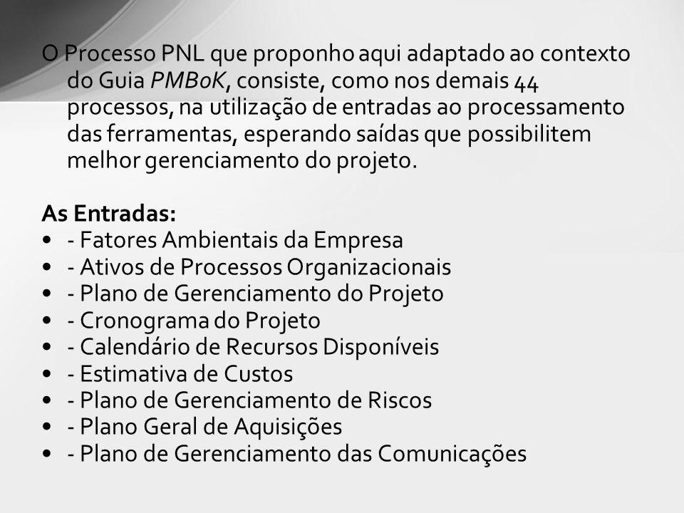 O Processo PNL que proponho aqui adaptado ao contexto do Guia PMBoK, consiste, como nos demais 44 processos, na utilização de entradas ao processament
