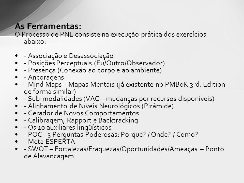 As Ferramentas: O Processo de PNL consiste na execução prática dos exercícios abaixo: - Associação e Desassociação - Posições Perceptuais (Eu/Outro/Ob