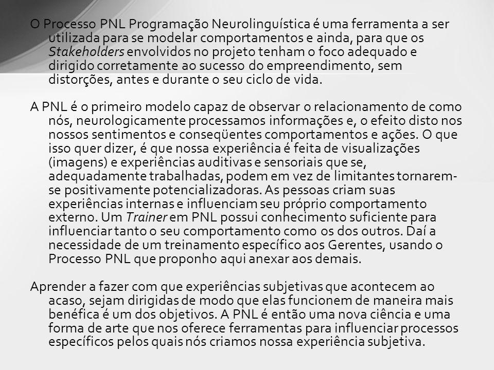 O Processo PNL Programação Neurolinguística é uma ferramenta a ser utilizada para se modelar comportamentos e ainda, para que os Stakeholders envolvid
