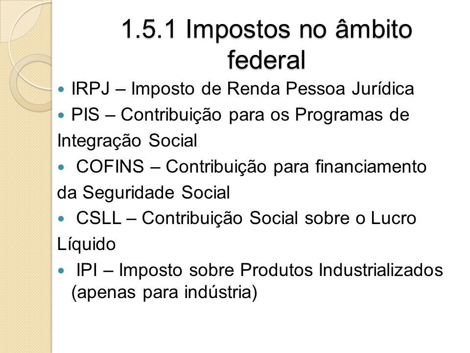 1.5.2. Âmbito Estadual ICMS – 1.5.3. Âmbito Municipal ISS – Imposto sobre Serviços
