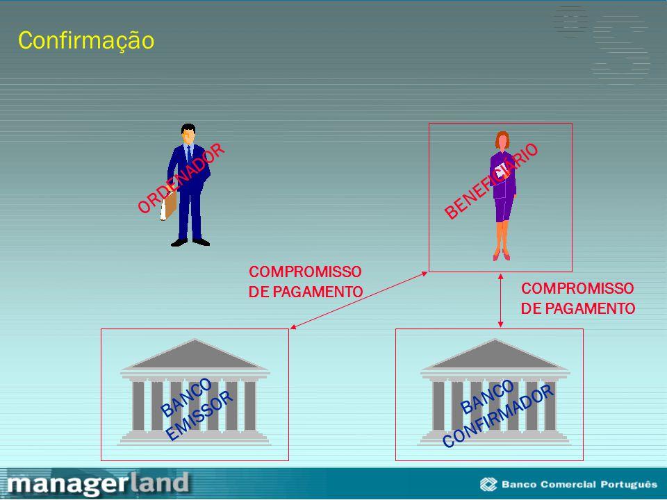 Confirmação ORDENADOR BANCO CONFIRMADOR BANCO EMISSOR BENEFICIÁRIO COMPROMISSO DE PAGAMENTO COMPROMISSO DE PAGAMENTO