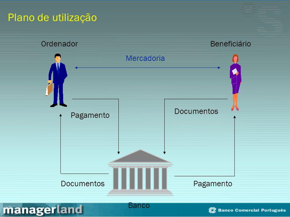 Plano de utilização OrdenadorBeneficiário Banco Documentos Mercadoria DocumentosPagamento