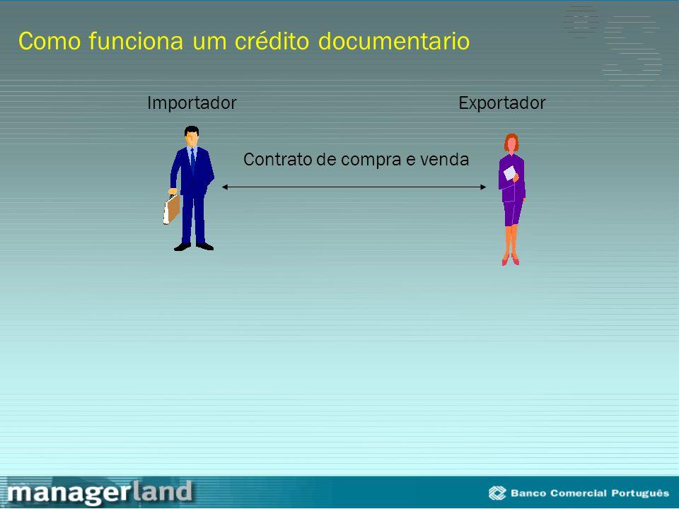 Como funciona um crédito documentario Contrato de compra e venda ImportadorExportador