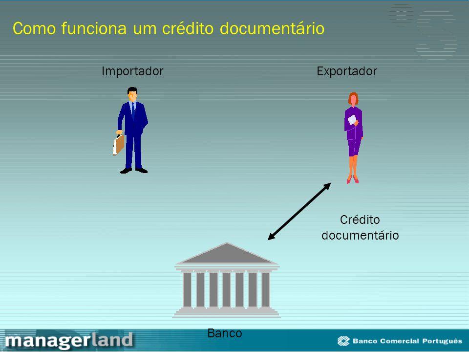 Como funciona um crédito documentário ImportadorExportador Banco Crédito documentário