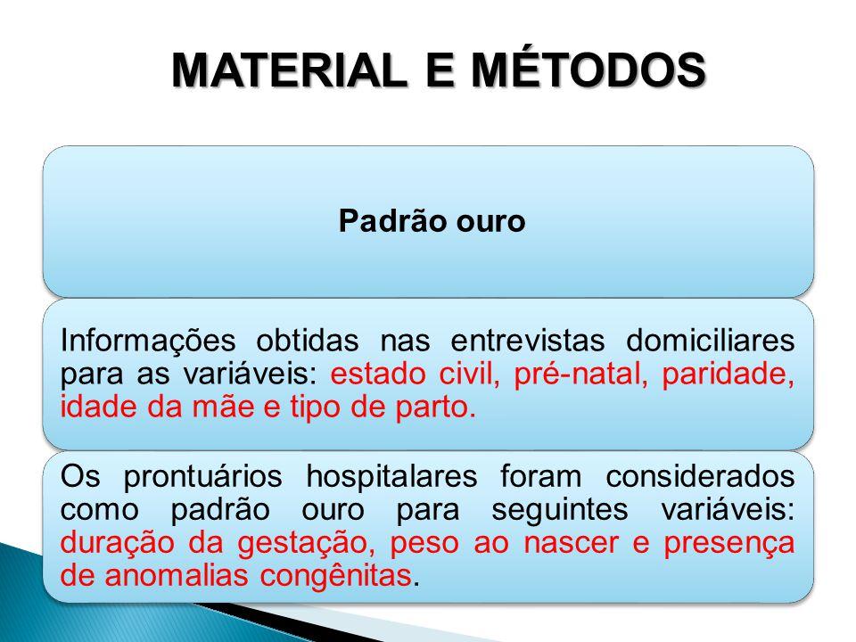 Padrão ouro Informações obtidas nas entrevistas domiciliares para as variáveis: estado civil, pré-natal, paridade, idade da mãe e tipo de parto.