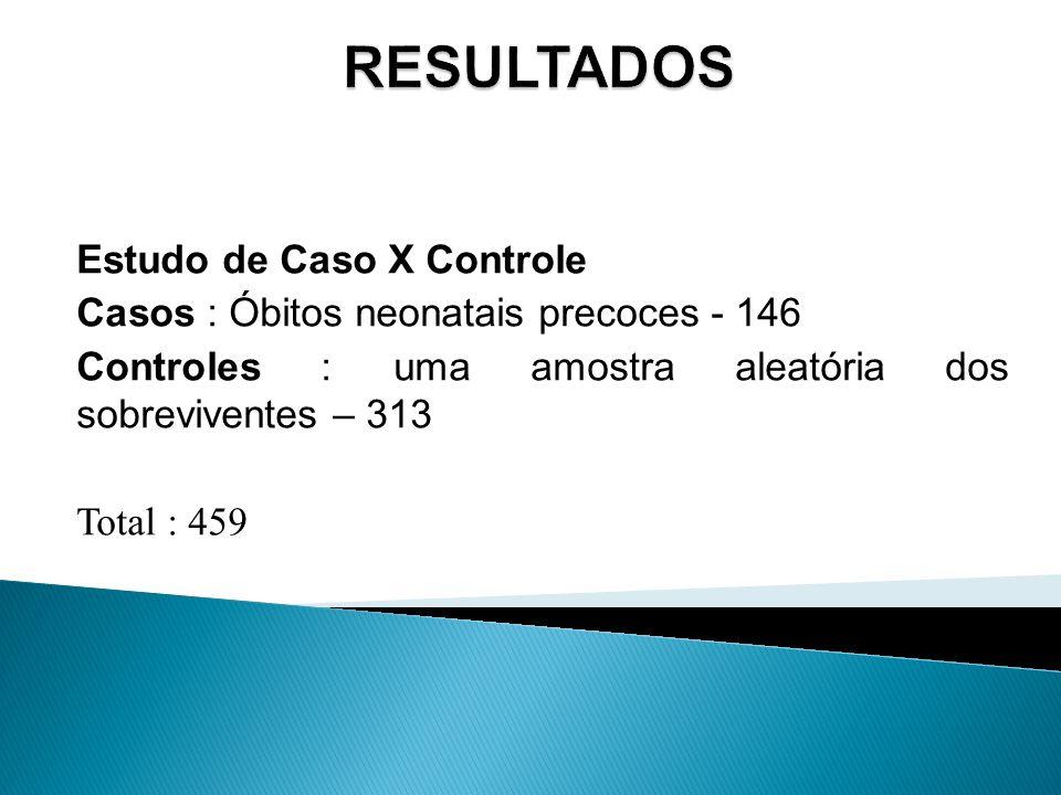 Estudo de Caso X Controle Casos : Óbitos neonatais precoces - 146 Controles : uma amostra aleatória dos sobreviventes – 313 Total : 459