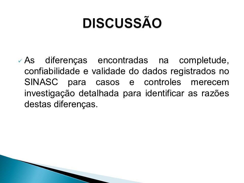 As diferenças encontradas na completude, confiabilidade e validade do dados registrados no SINASC para casos e controles merecem investigação detalhada para identificar as razões destas diferenças.