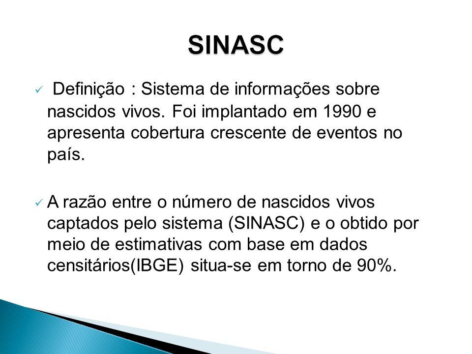 Definição : Sistema de informações sobre nascidos vivos.