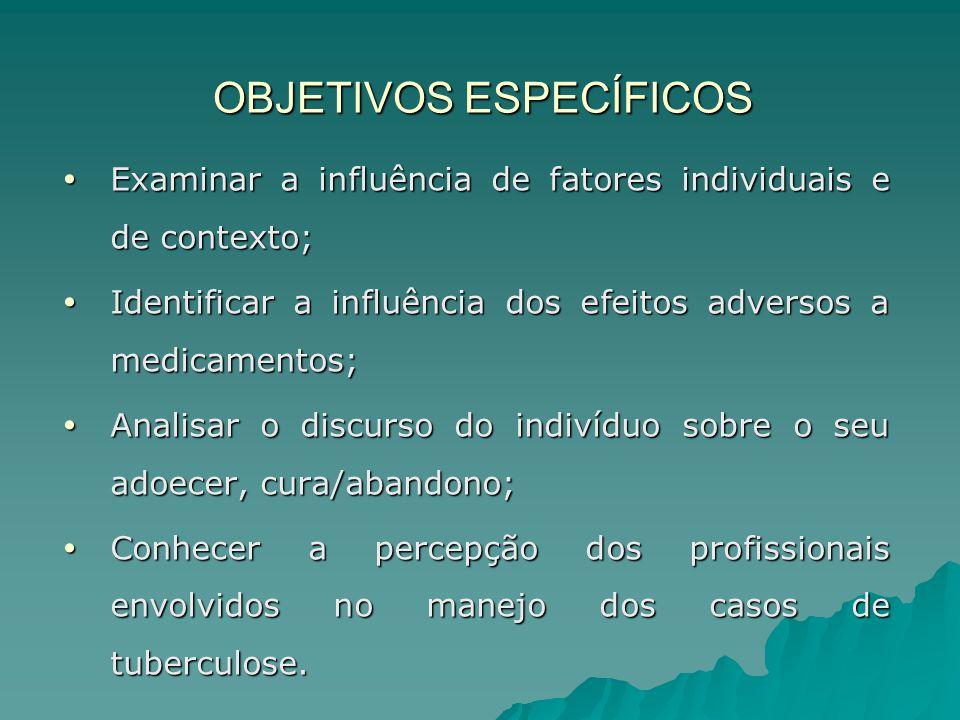 OBJETIVOS ESPECÍFICOS  Examinar a influência de fatores individuais e de contexto;  Identificar a influência dos efeitos adversos a medicamentos; 