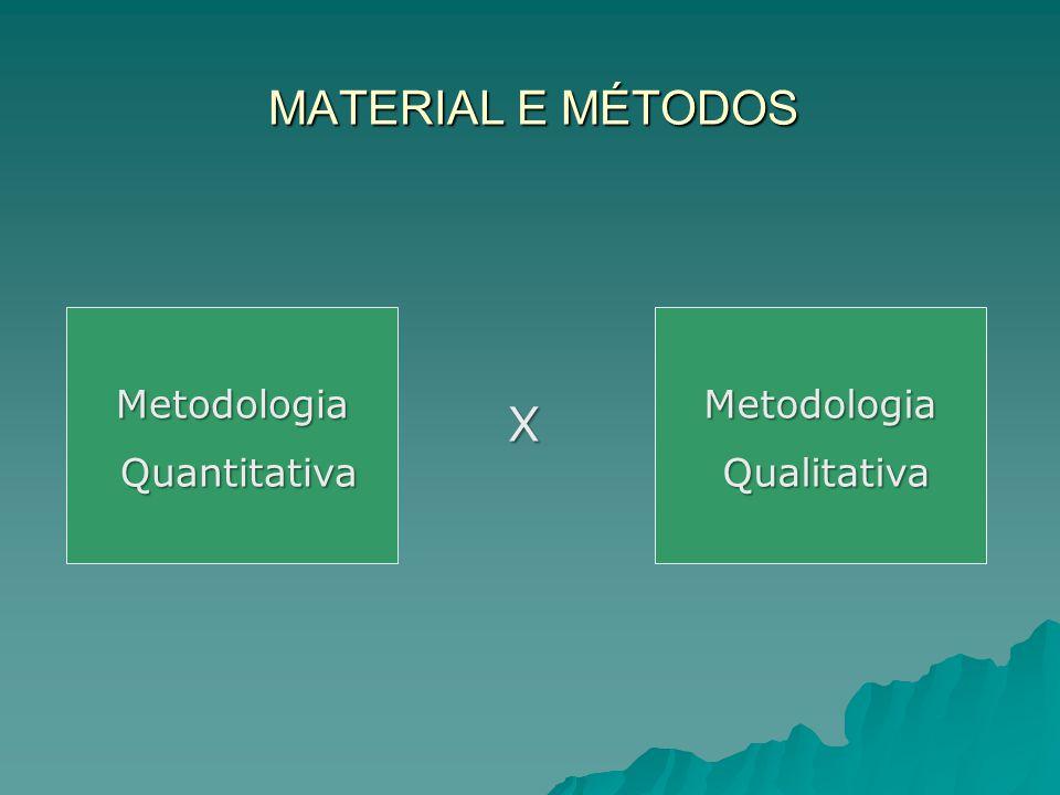 MATERIAL E MÉTODOS Metodologia Quantitativa Quantitativa X Metodologia Qualitativa Qualitativa