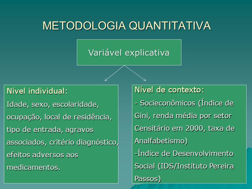 METODOLOGIA QUANTITATIVA Variável explicativa Nível individual: Idade, sexo, escolaridade, ocupação, local de residência, tipo de entrada, agravos ass