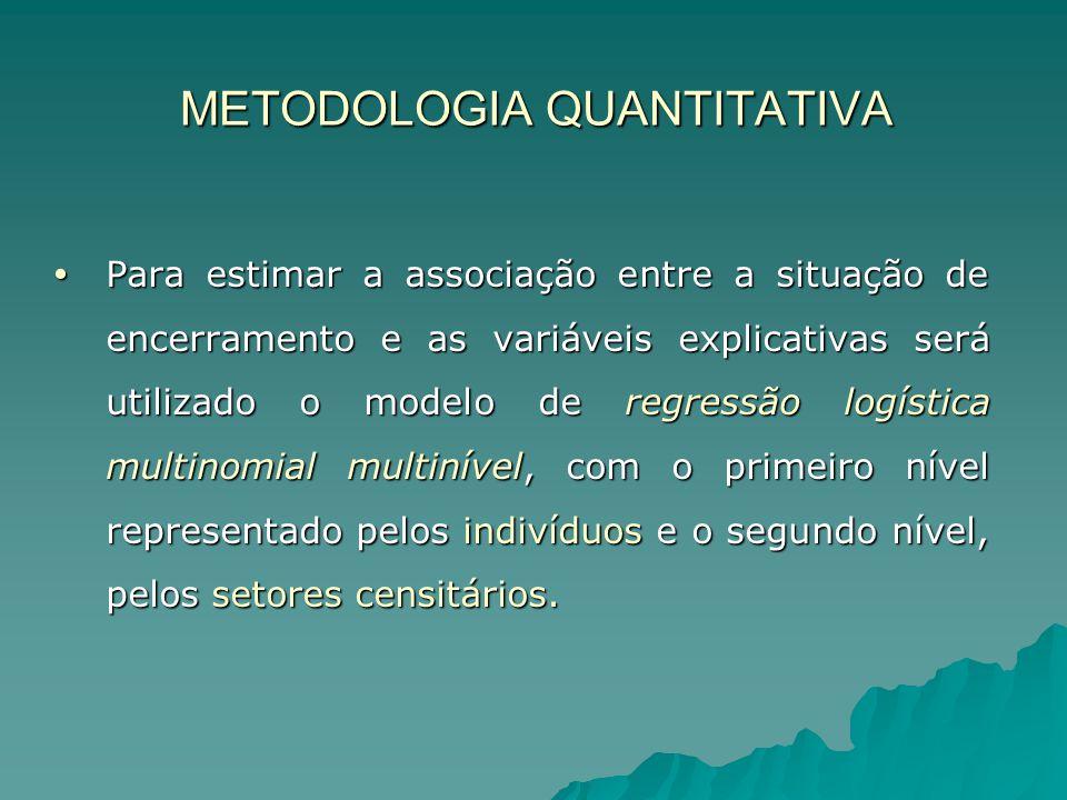 METODOLOGIA QUANTITATIVA  Para estimar a associação entre a situação de encerramento e as variáveis explicativas será utilizado o modelo de regressão