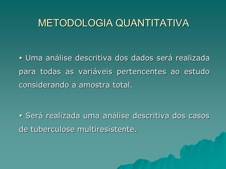 METODOLOGIA QUANTITATIVA  Uma análise descritiva dos dados será realizada para todas as variáveis pertencentes ao estudo considerando a amostra total