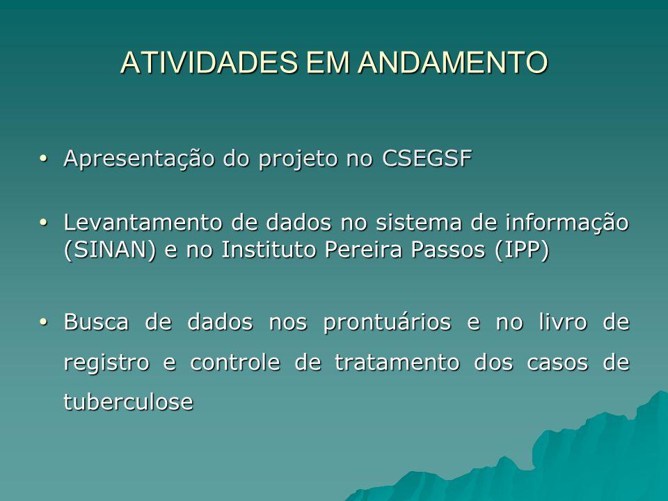 ATIVIDADES EM ANDAMENTO  Apresentação do projeto no CSEGSF  Levantamento de dados no sistema de informação (SINAN) e no Instituto Pereira Passos (IP