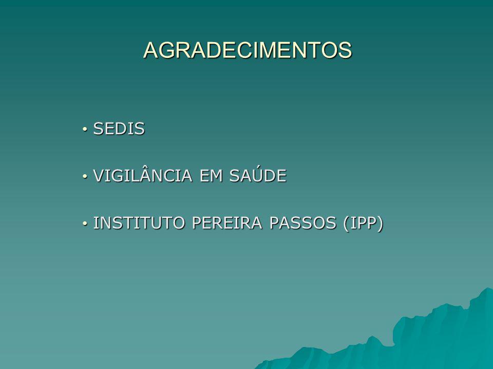AGRADECIMENTOS SEDIS SEDIS VIGILÂNCIA EM SAÚDE VIGILÂNCIA EM SAÚDE INSTITUTO PEREIRA PASSOS (IPP) INSTITUTO PEREIRA PASSOS (IPP)