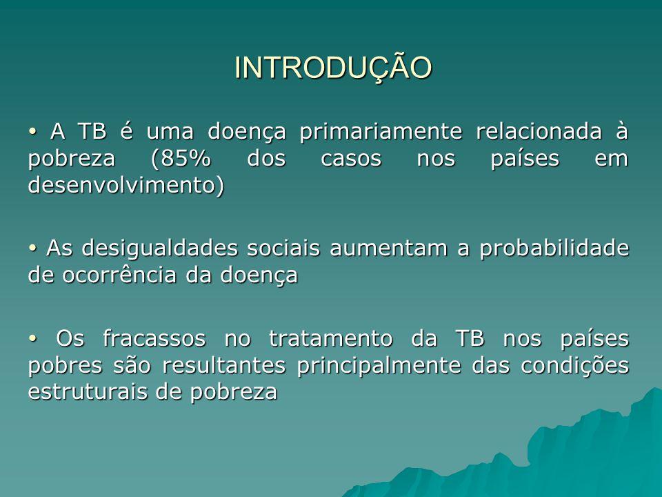 INTRODUÇÃO  A TB é uma doença primariamente relacionada à pobreza (85% dos casos nos países em desenvolvimento)  As desigualdades sociais aumentam a