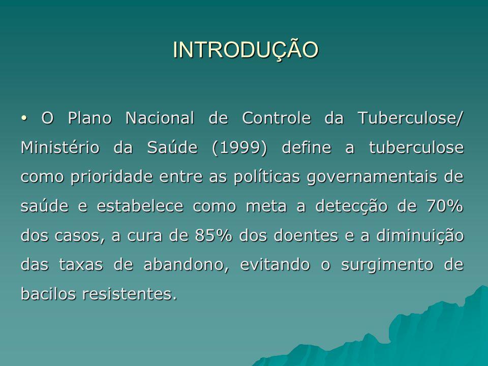 INTRODUÇÃO  O Plano Nacional de Controle da Tuberculose/ Ministério da Saúde (1999) define a tuberculose como prioridade entre as políticas govername