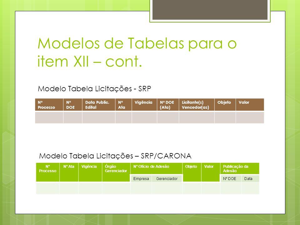 Modelos de Tabelas para o item XII – cont.