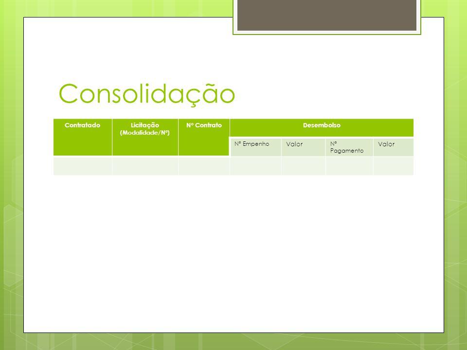 Consolidação ContratadoLicitação (Modalidade/Nº) Nº ContratoDesembolso Nº Empenho Valor Nº Pagamento Valor