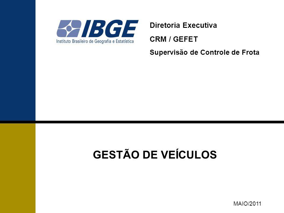 Diretoria Executiva CRM / GEFET Supervisão de Controle de Frota MAIO/2011 GESTÃO DE VEÍCULOS